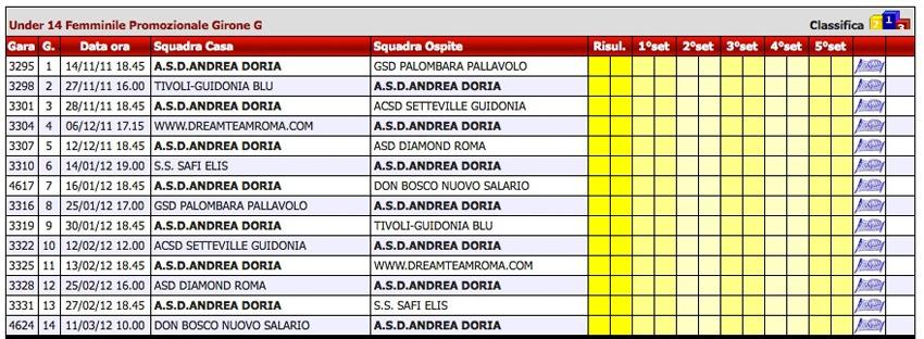 Calendario Under 14 Femminile Promozionale Girone G 2011-2012