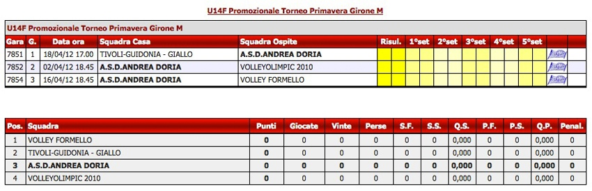 Calendario Under 14 Femminile Promozionale Torneo Primavera Girone M 2011-2012