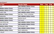 Calendario U14 Femminile Promozionale Girone I - 2012-2013