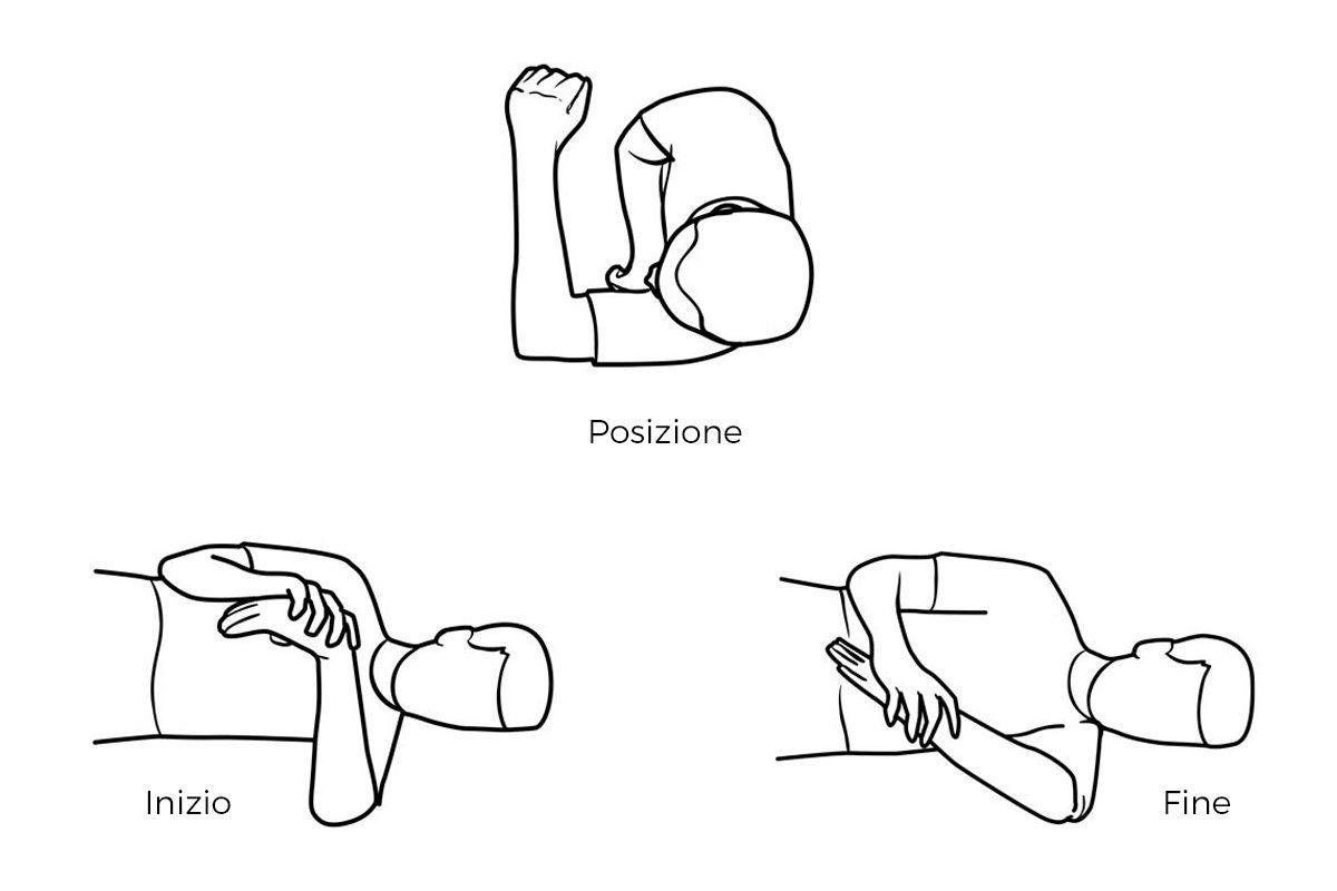 Spalla Esercizio - Sleeper Stretch